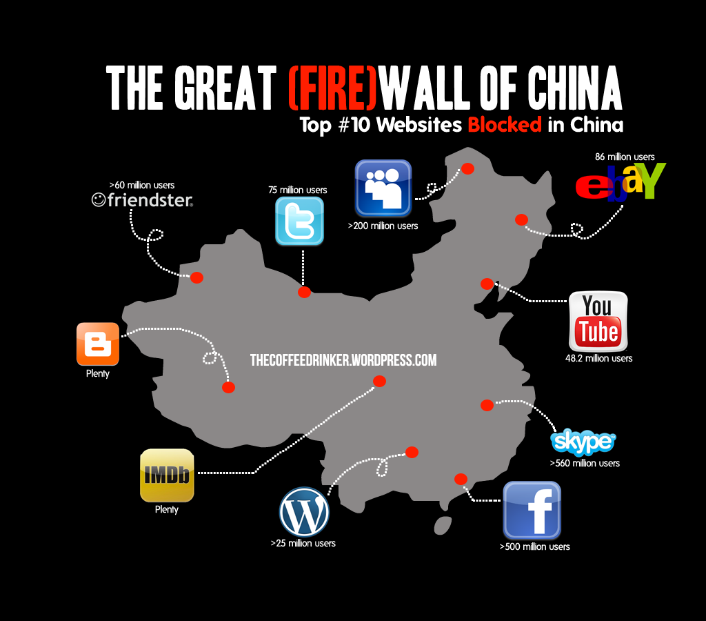 Great Firewall InfoGraphic Courtesy of TheCoffeeDrinker